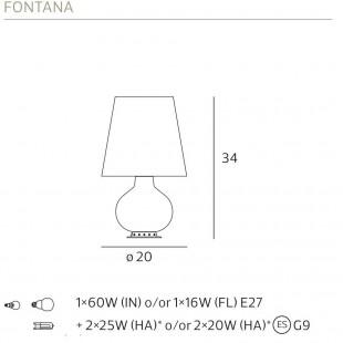 FONTANA FOR FONTANA ARTE