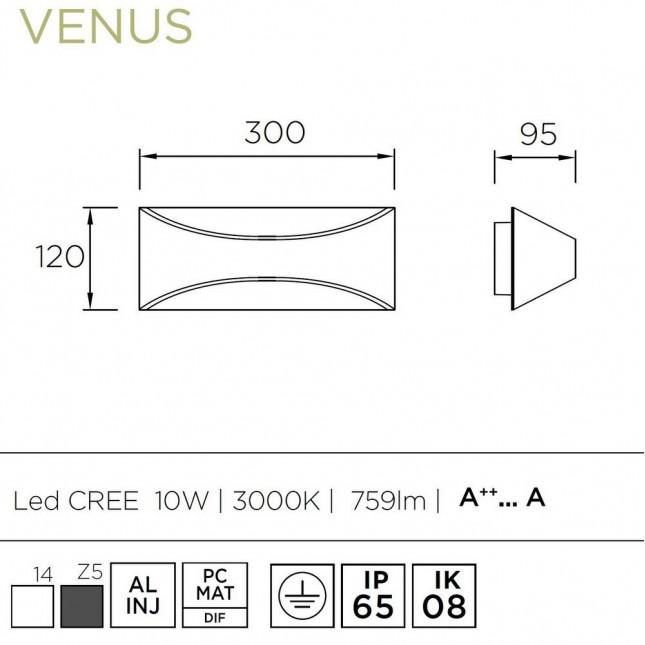 VENUS DE LEDS C4