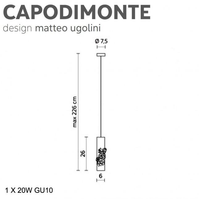 CAPODIMONTE DE KARMAN