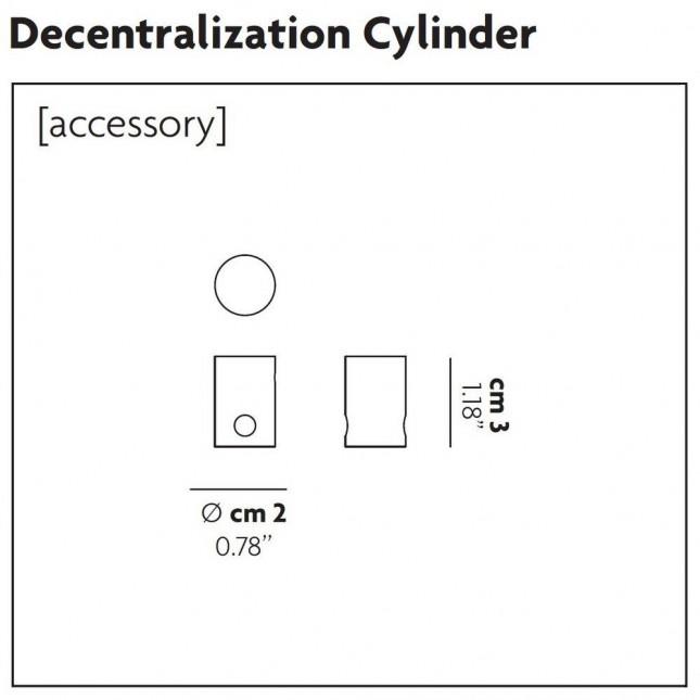 DECENTRALIZATION CYLINDER LODES