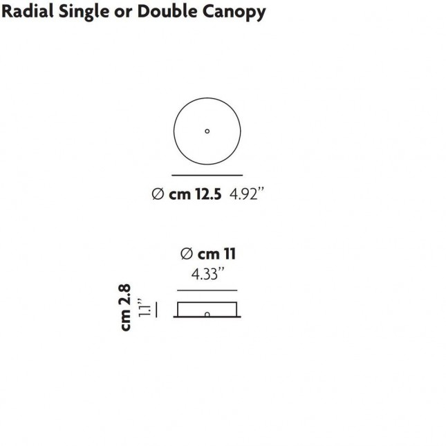 RADIAL CANOPY LODES