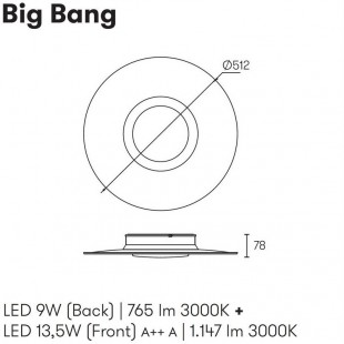 BIG BANG DE LEDS C4