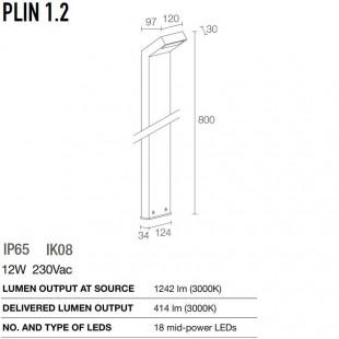 PLIN 1.2 DE LUCE & LIGHT